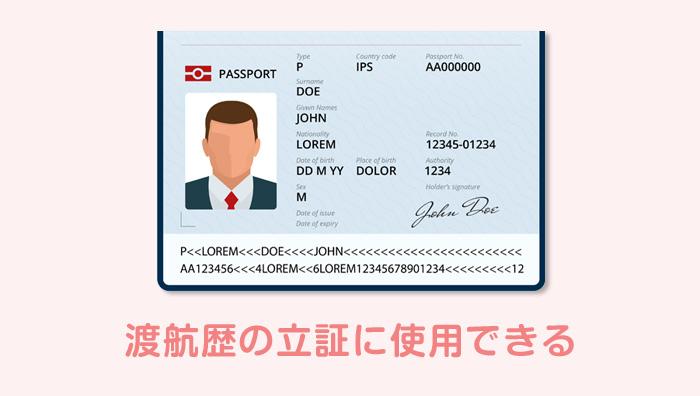日本人側のパスポート