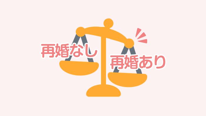 再婚した場合の配偶者ビザ申請は厳しく審査される