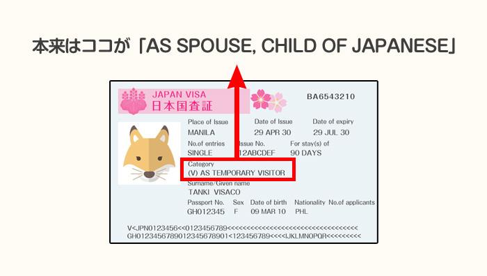 短期ビザと結婚ビザの査証は別物