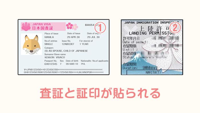 配偶者のパスポートには査証と証印が貼られる