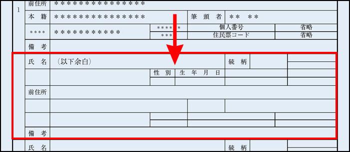 外国人配偶者の住民票の見本