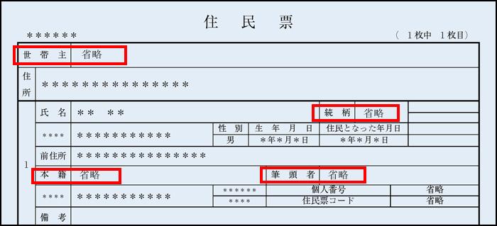 住民票の省略事項の見本
