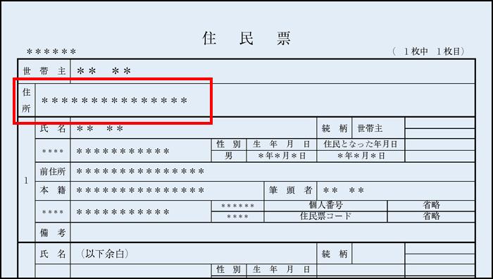 住民票の住所欄