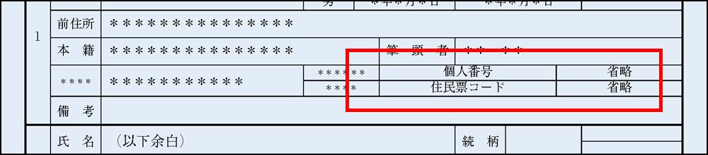 住民票の個人番号欄
