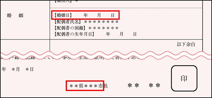 国際結婚後の戸籍謄本(日本先行)