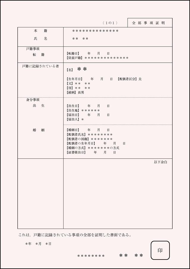 戸籍謄本の見本・サンプル
