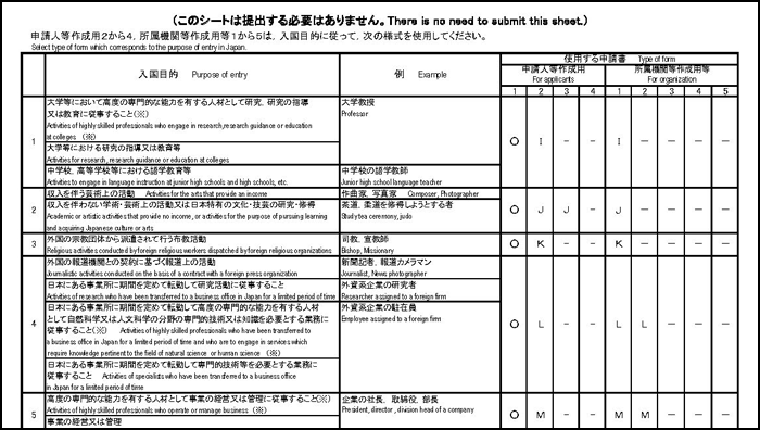 配偶者ビザ申請の在留資格認定証明書交付申請書_2枚目補足
