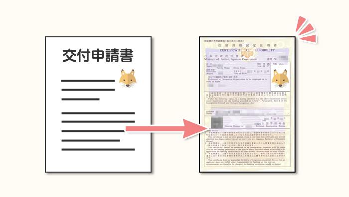 在留資格認定証明書交付申請_配偶者ビザ