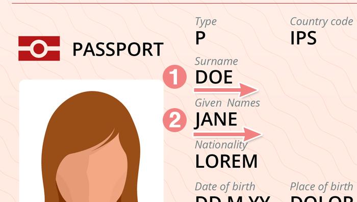 パスポートと氏名の書き方