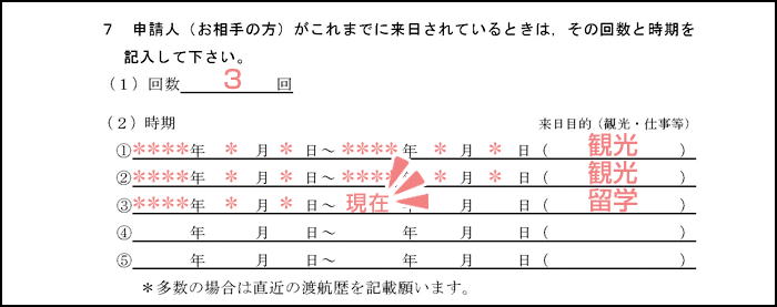 配偶者ビザ申請の質問書_5枚目の4の補足
