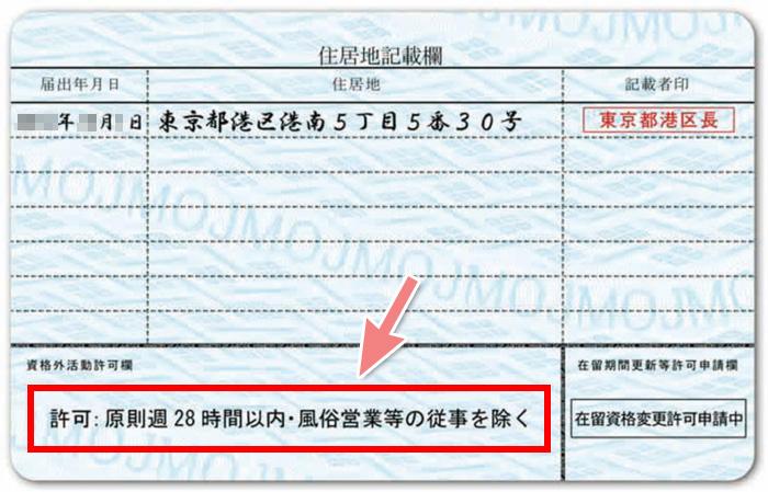 在留カードの裏面:資格外活動許可欄