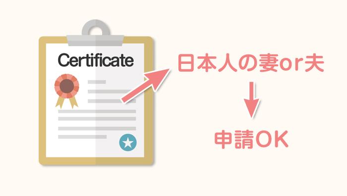 日本人の妻または夫として登録されている