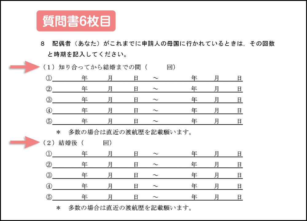 質問書の渡航回数の項目
