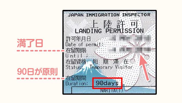 在留資格変更許可申請と証印