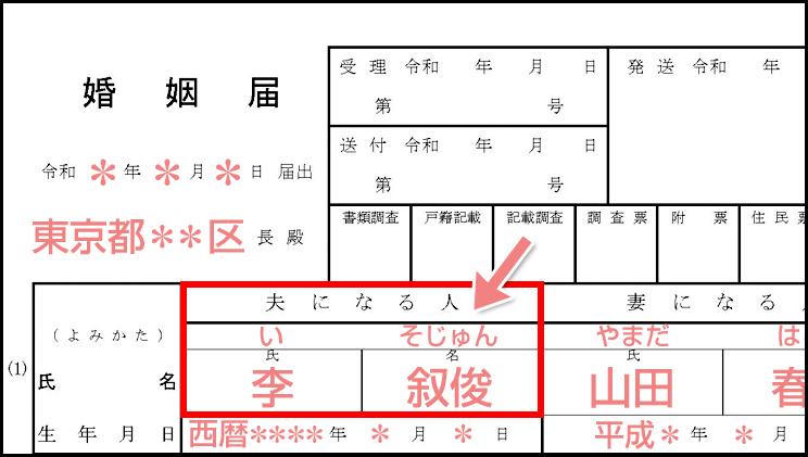 漢字表記の婚姻届氏名欄