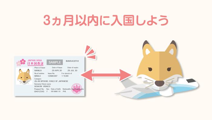 査証発給後は3ヵ月以内に日本へ入国しよう