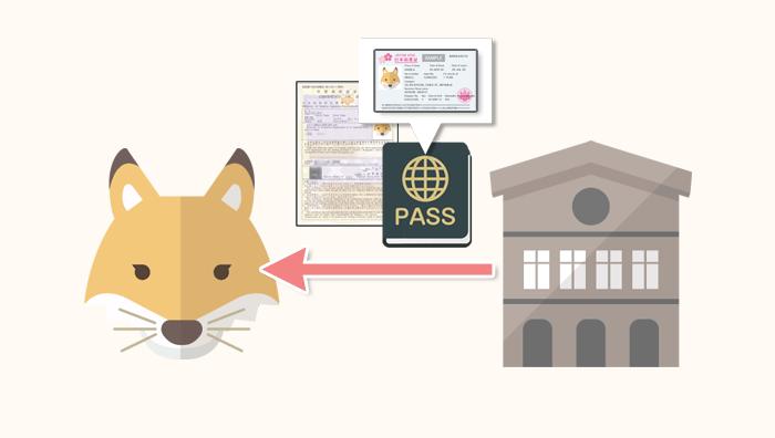 査証はパスポートに貼られて返却される