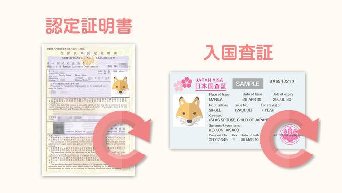 在留資格認定証明書と査証は何回でも申請可能