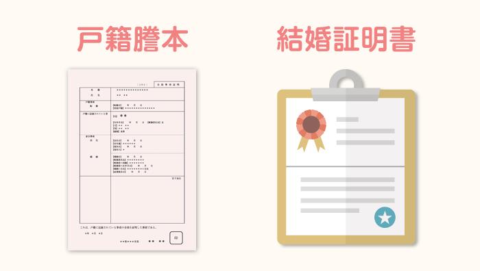 戸籍謄本と結婚証明書