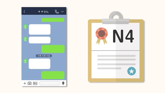 メッセージ履歴と日本語能力試験の合格証