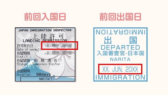 証印の見本と出国スタンプ