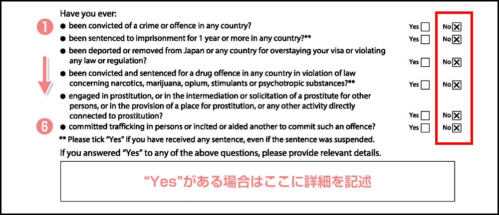 申請人の法律違反・犯罪歴