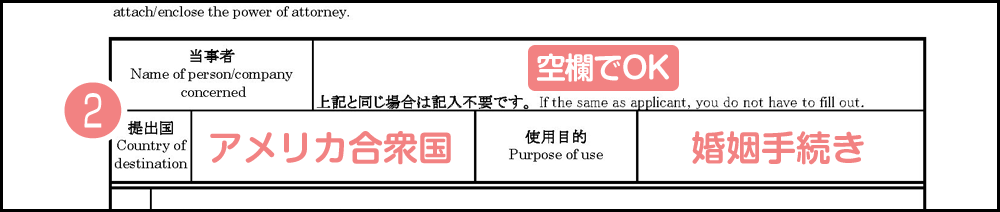 アポスティーユ申請書の書き方・記入例_提出国と使用目的