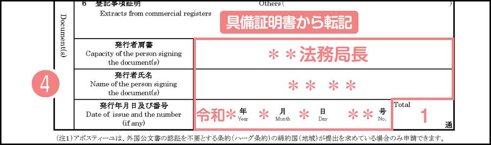 アポスティーユ申請書の書き方・記入例_発行者等の情報