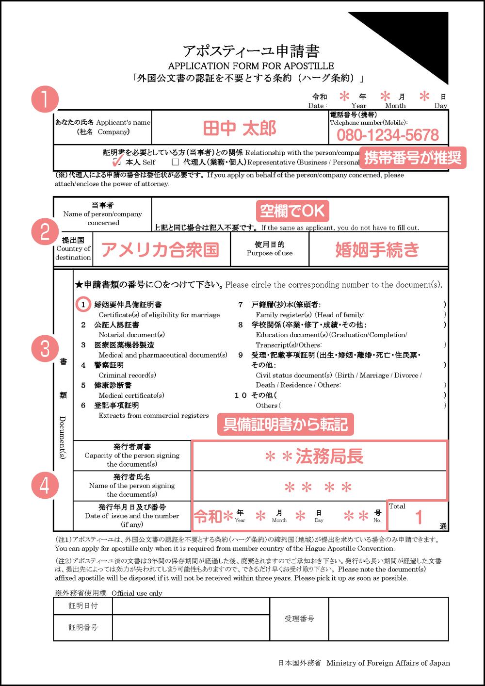 アポスティーユ申請書の書き方・記入例