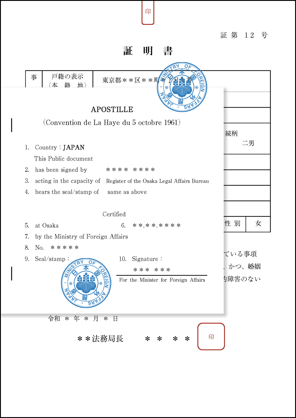 婚姻要件具備証明書のアポスティーユ