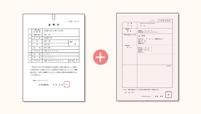 婚姻要件具備証明書と戸籍謄本