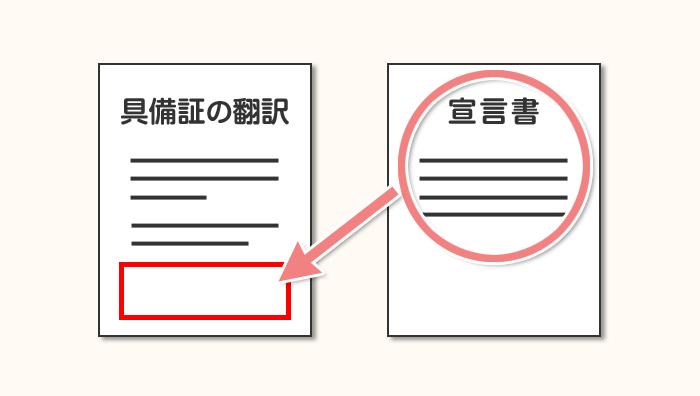 婚姻要件具備証明書の翻訳と宣言書をまとめる方法