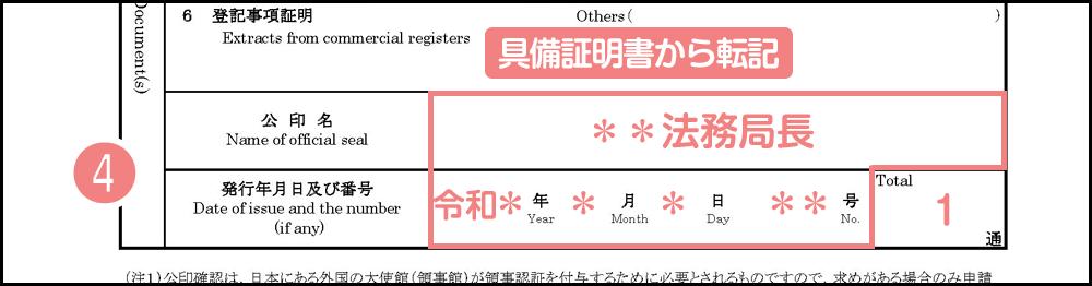公印確認申請書の書き方や記入例_公印名等の情報