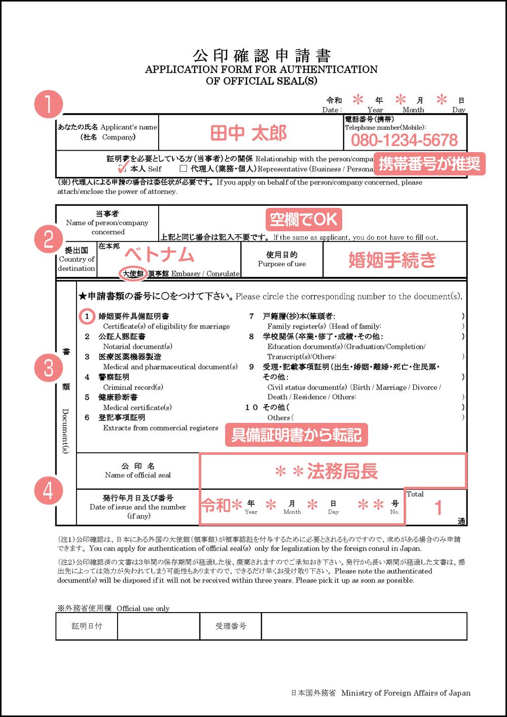 公印確認申請書の書き方と記入例
