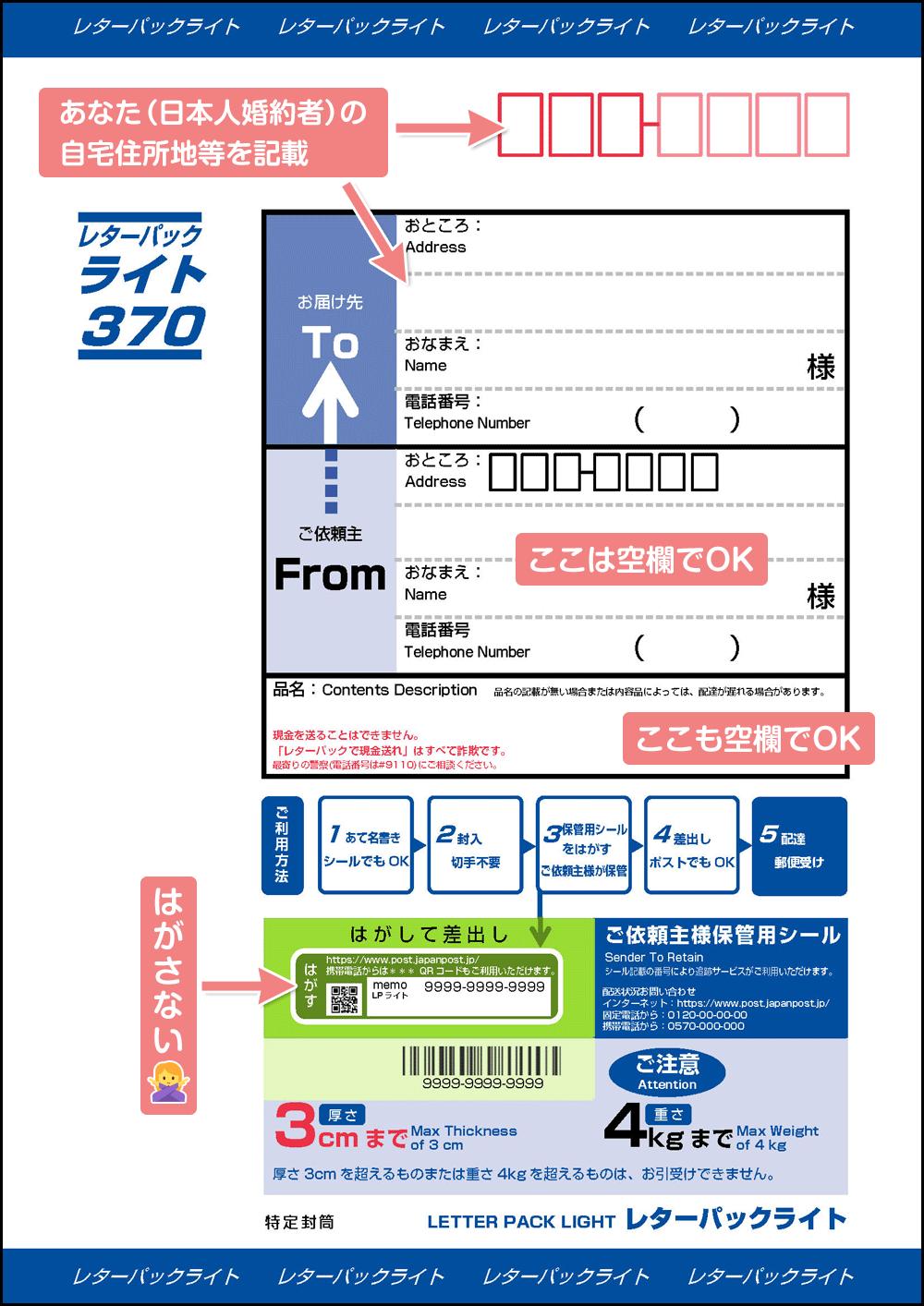 返信用封筒の書き方