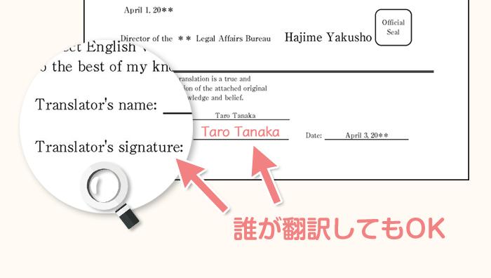 婚姻要件具備証明書の英訳者