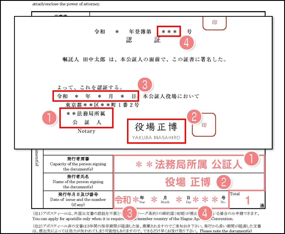 アポスティーユ申請書と公証人認証書