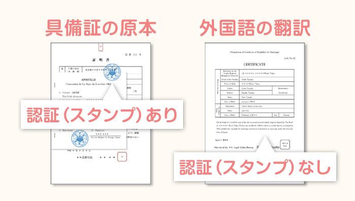 私文書(翻訳文)の認証が不要なパターン