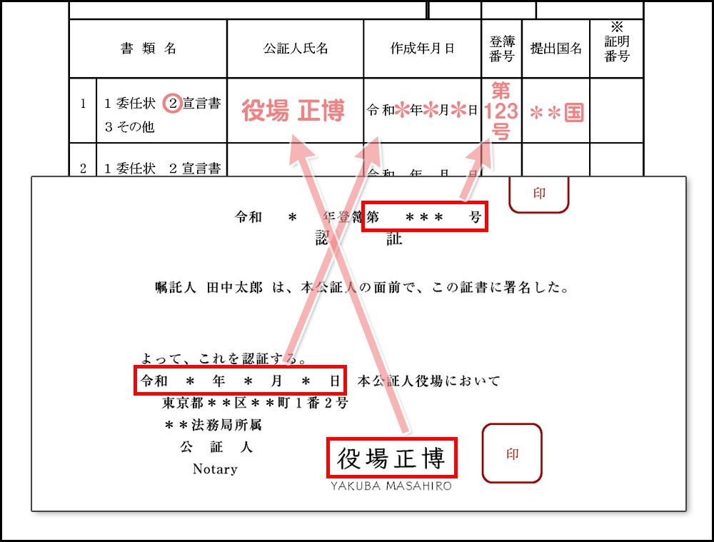 公証人押印証明申請書の書き方_その2