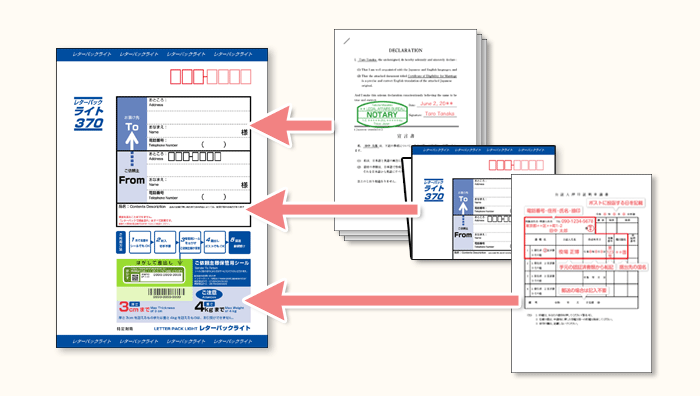 公証人押印証明申請の必要書類一式