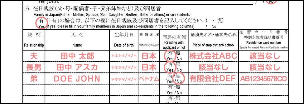配偶者ビザの在留期間更新許可申請書の書き方_1枚目の16_在日親族