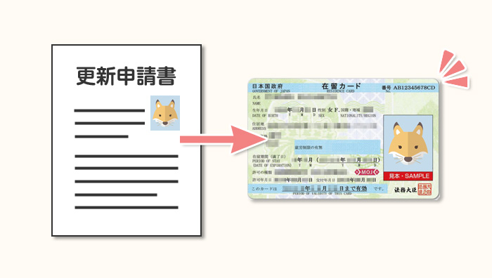 配偶者ビザ申請と在留期間更新許可申請書