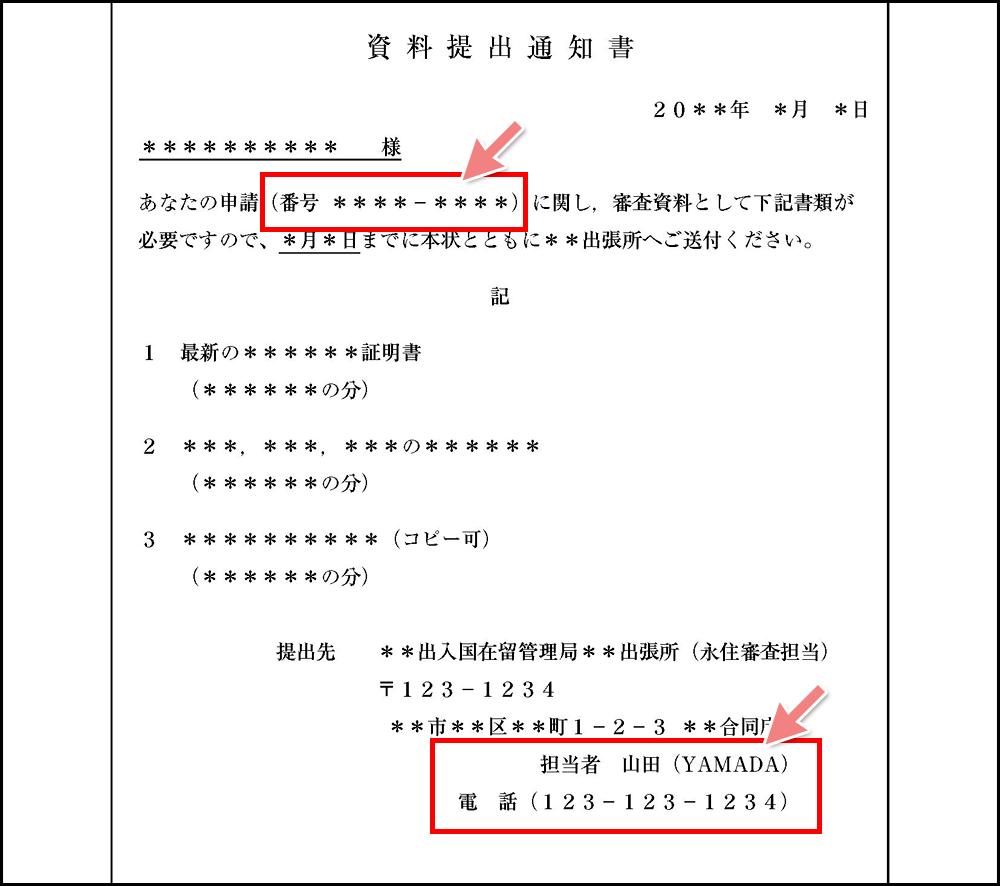 資料提出通知書の確認項目