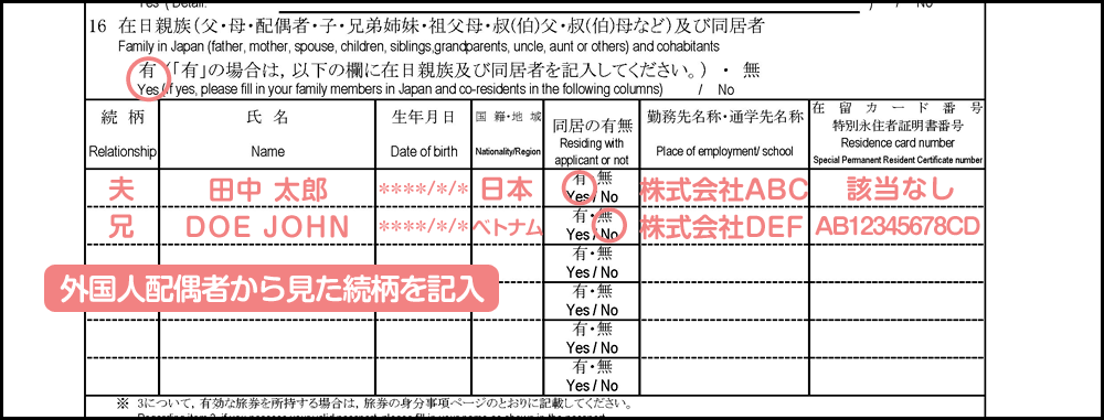 配偶者ビザ申請の在留資格変更許可申請書_1枚目の16の補足_在日親族