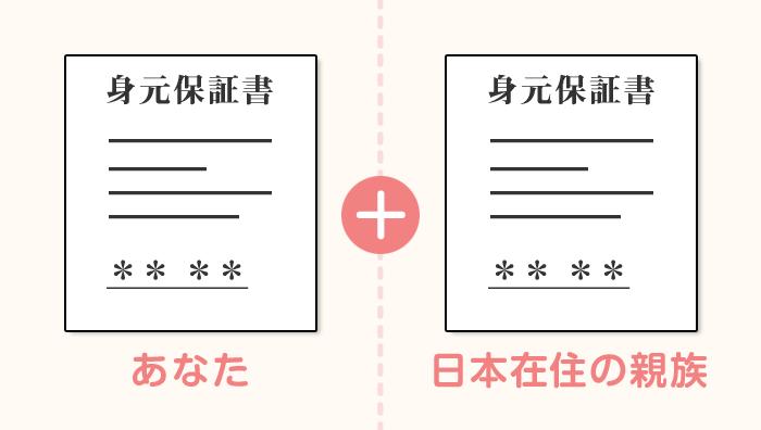 配偶者ビザ申請で日本人配偶者が海外在住中の場合の身元保証