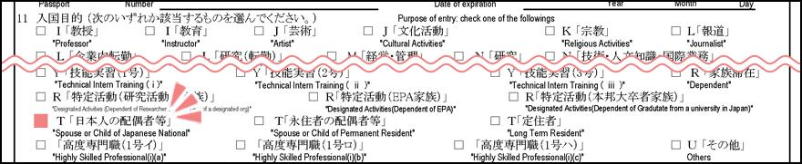 配偶者ビザ申請の在留資格認定証明書交付申請書_1枚目の11